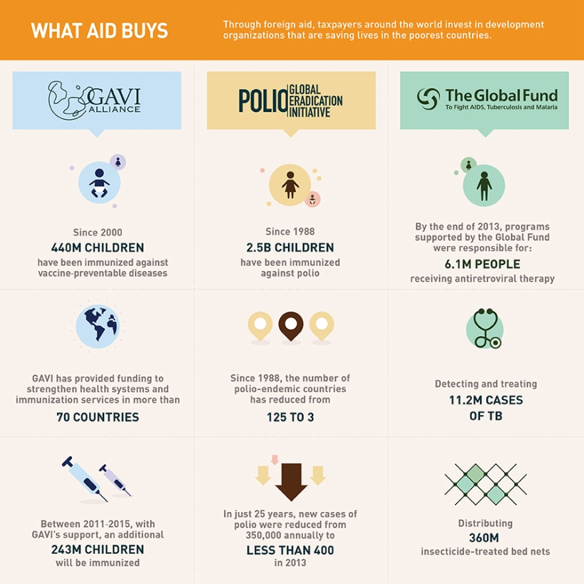 What_Aid_Buys_CG.AL-Infographic_MASTER-06_1-21UPDATE